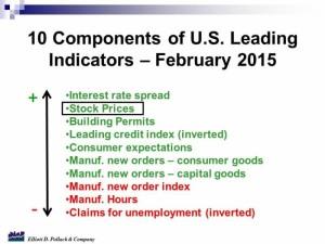 Pollack indicators 2