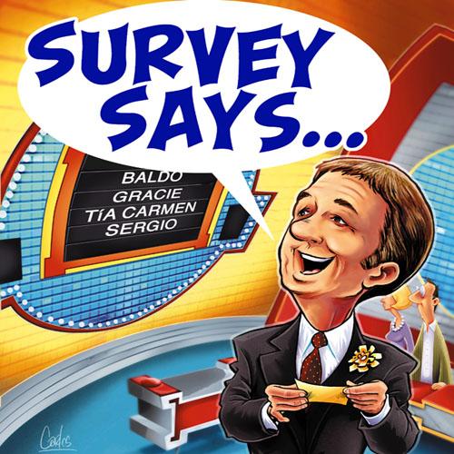 survey_says_blog