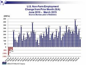 Pollack employment