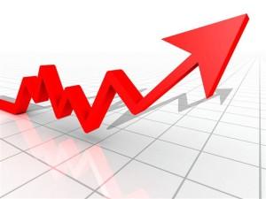 GDP Rises