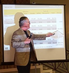 Pinal County impact fees