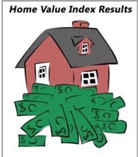 appraisal values